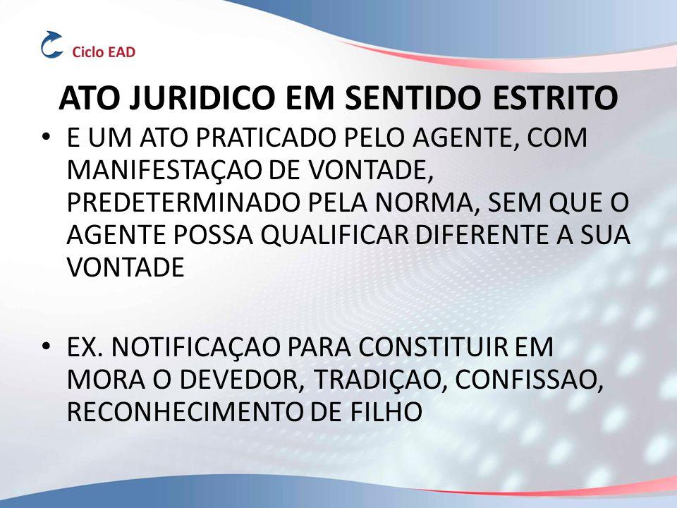 ATO JURIDICO EM SENTIDO ESTRITO