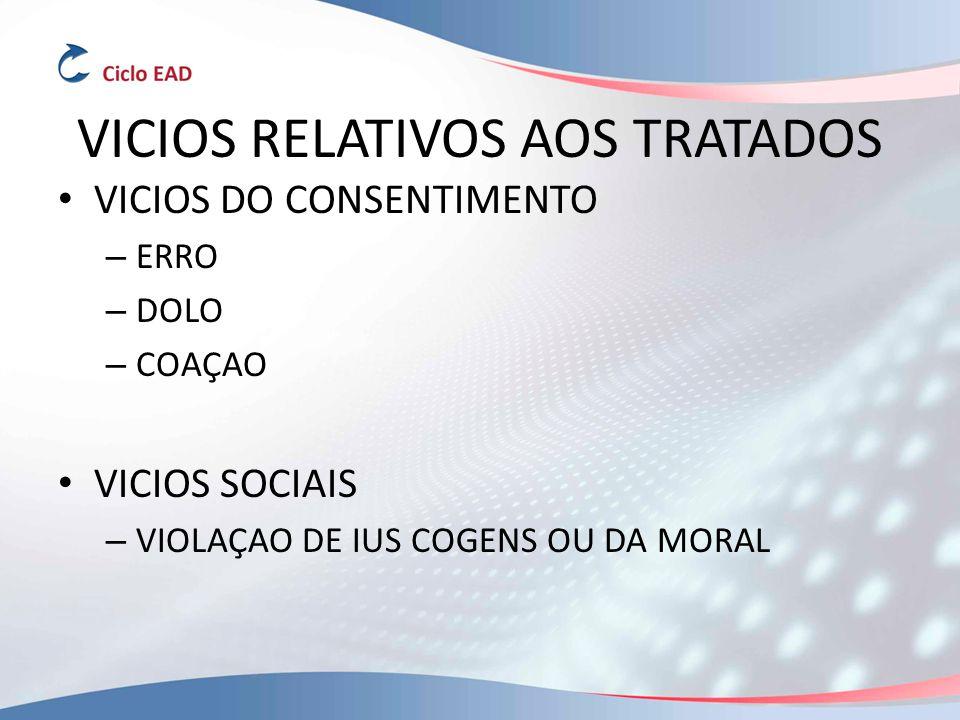 VICIOS RELATIVOS AOS TRATADOS