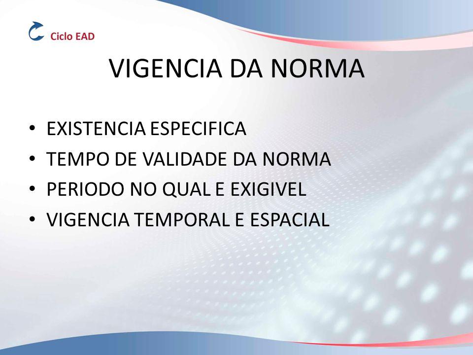 VIGENCIA DA NORMA EXISTENCIA ESPECIFICA TEMPO DE VALIDADE DA NORMA