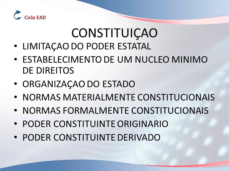 CONSTITUIÇAO LIMITAÇAO DO PODER ESTATAL