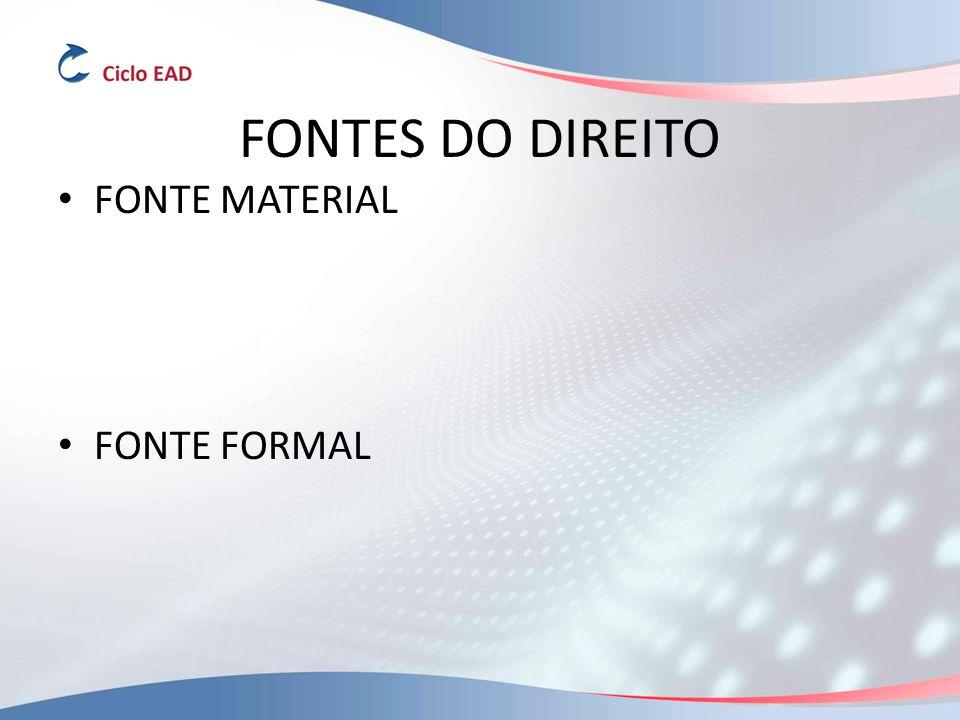 FONTES DO DIREITO FONTE MATERIAL FONTE FORMAL