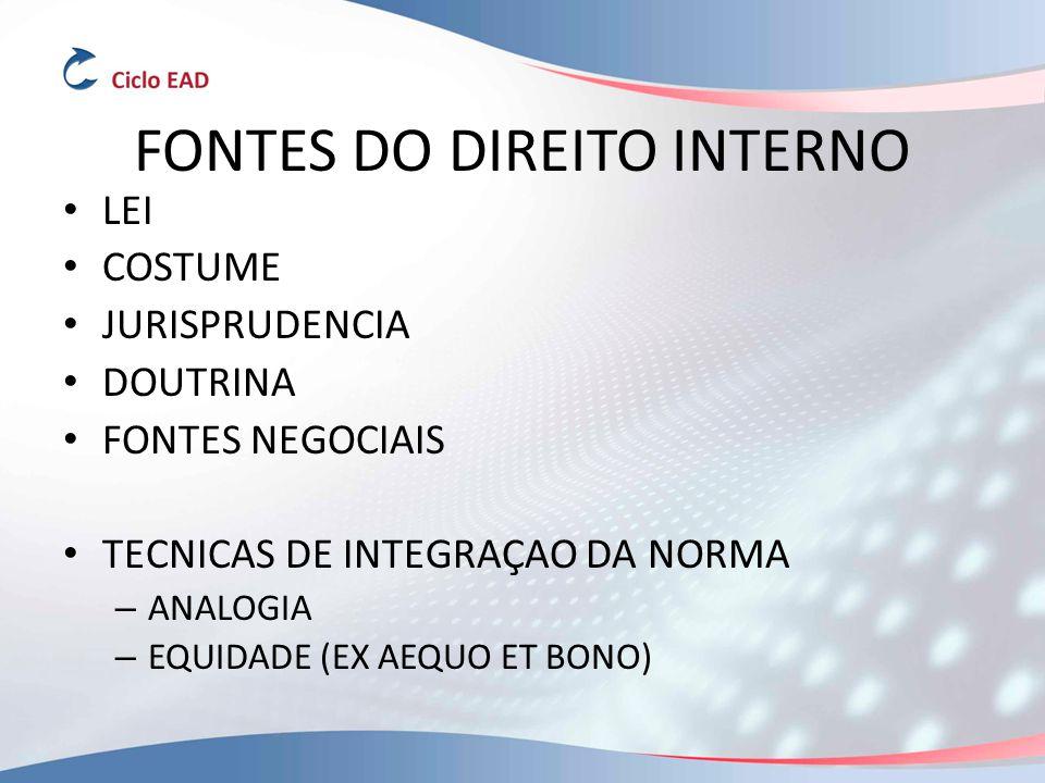 FONTES DO DIREITO INTERNO