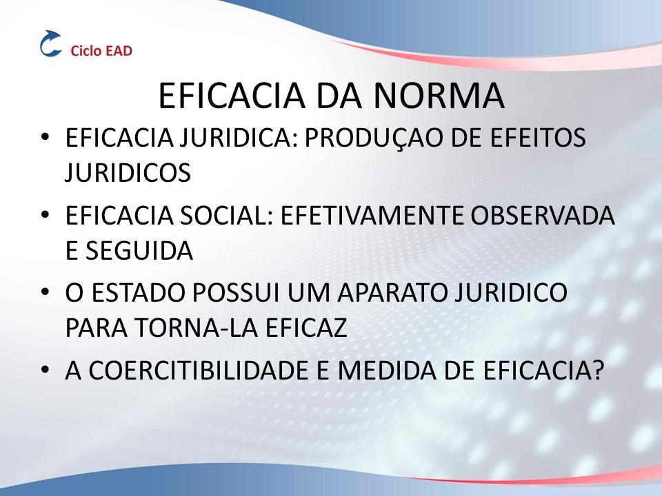 EFICACIA DA NORMA EFICACIA JURIDICA: PRODUÇAO DE EFEITOS JURIDICOS