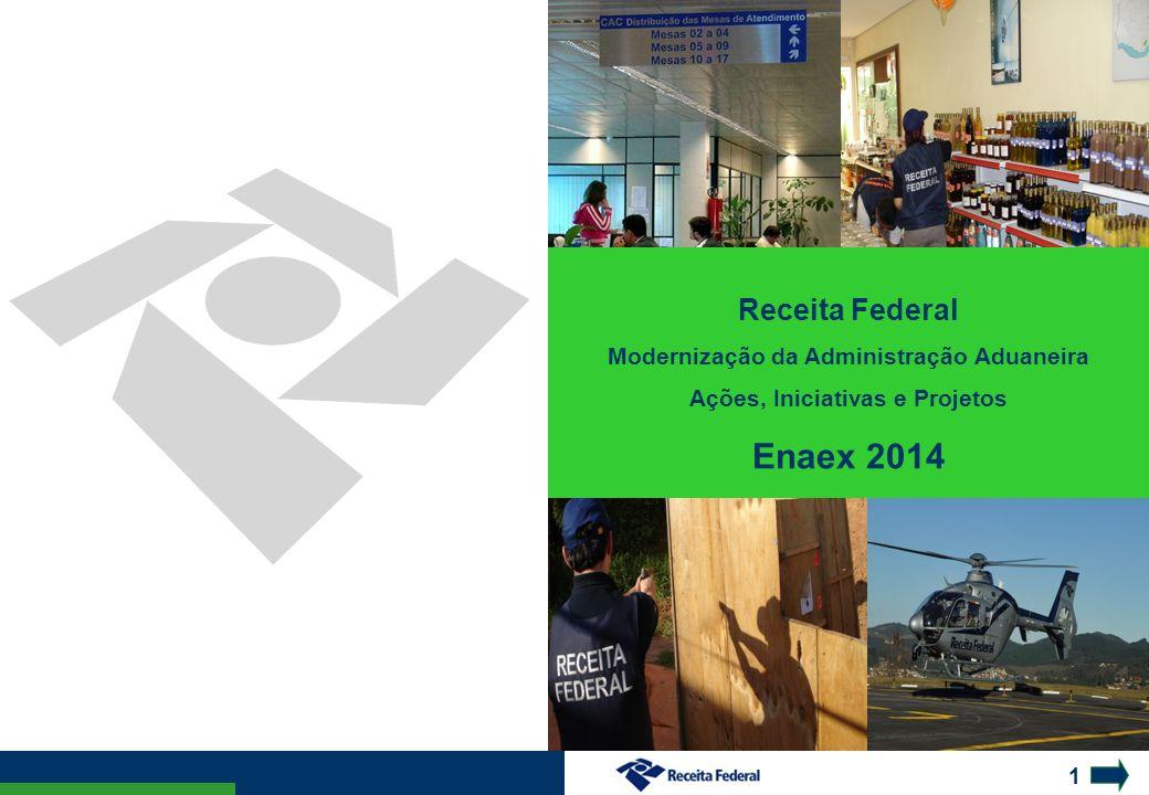 Modernização da Administração Aduaneira Ações, Iniciativas e Projetos