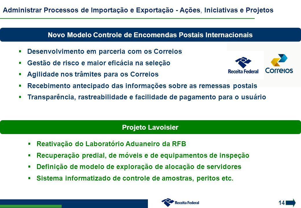 Novo Modelo Controle de Encomendas Postais Internacionais
