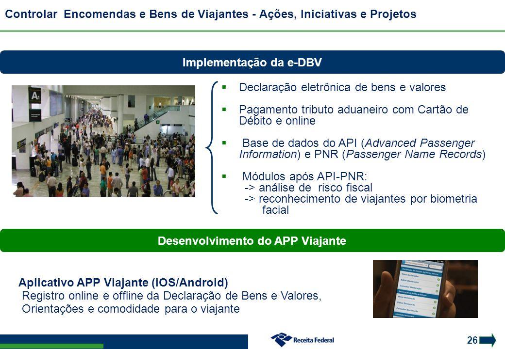Implementação da e-DBV Desenvolvimento do APP Viajante