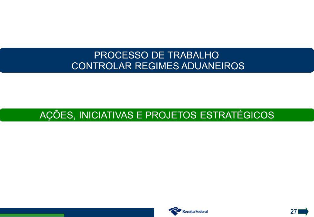 CONTROLAR REGIMES ADUANEIROS