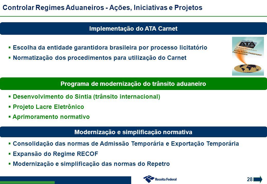 Controlar Regimes Aduaneiros - Ações, Iniciativas e Projetos