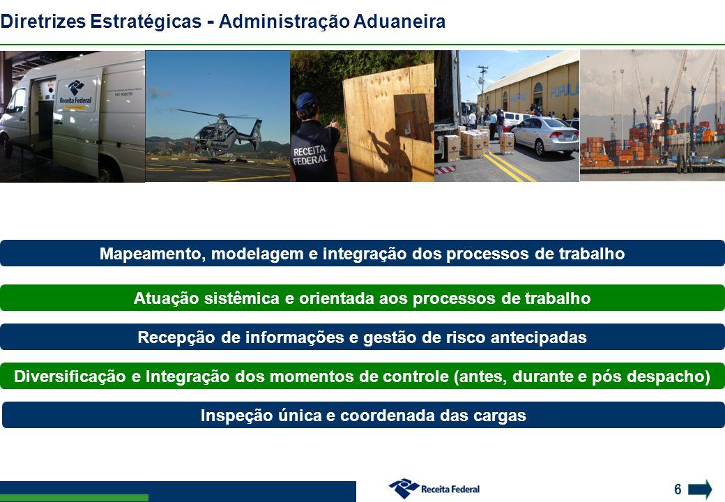 Diretrizes Estratégicas - Administração Aduaneira
