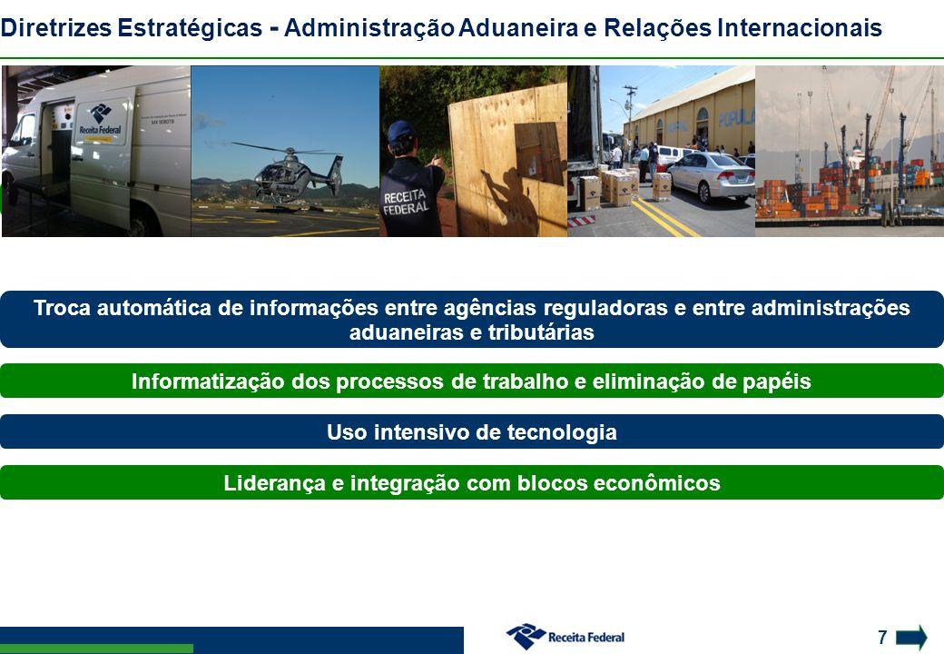 Diretrizes Estratégicas - Administração Aduaneira e Relações Internacionais