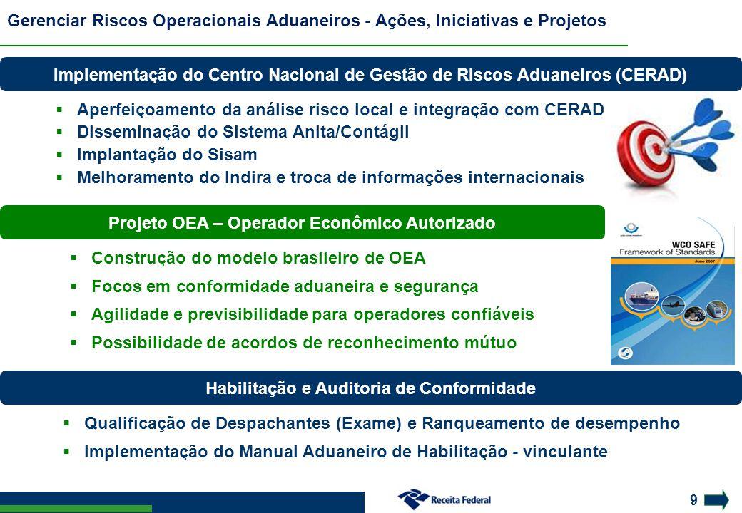 Aperfeiçoamento da análise risco local e integração com CERAD