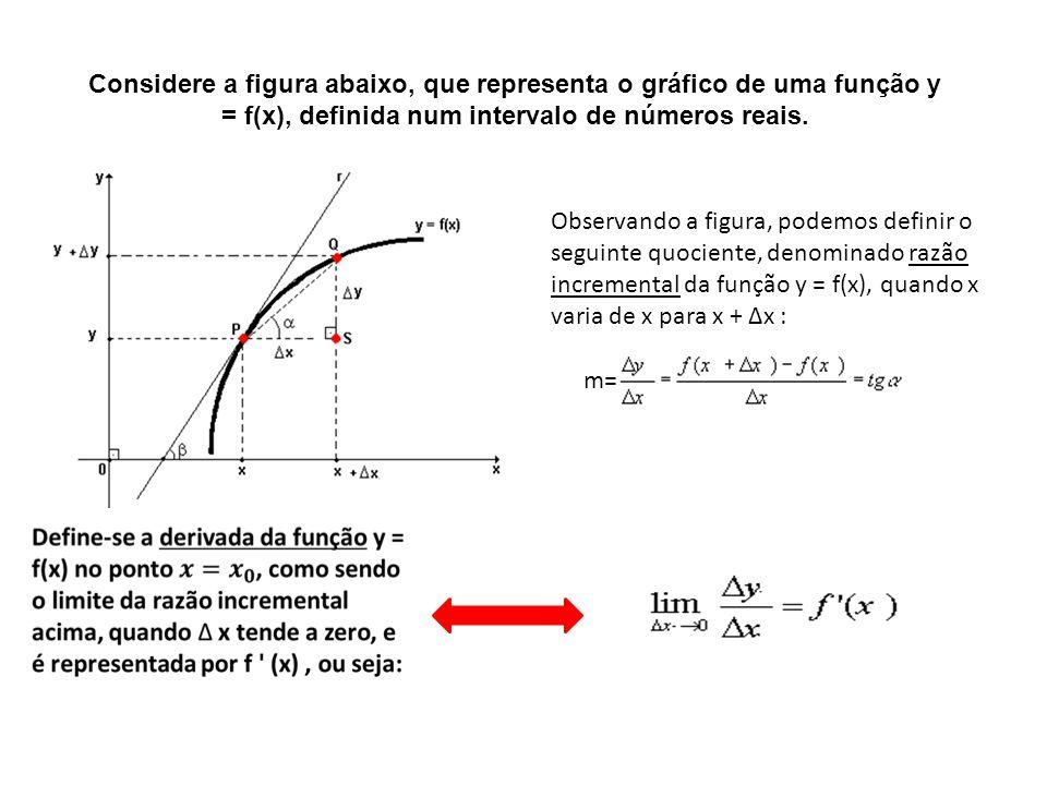 Considere a figura abaixo, que representa o gráfico de uma função y = f(x), definida num intervalo de números reais.
