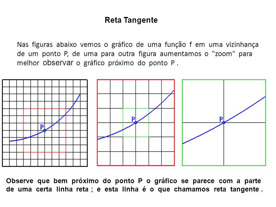 melhor observar o gráfico próximo do ponto P .
