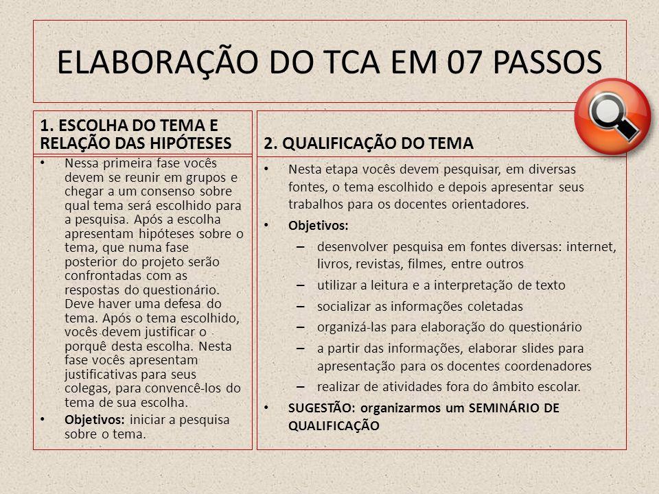 ELABORAÇÃO DO TCA EM 07 PASSOS