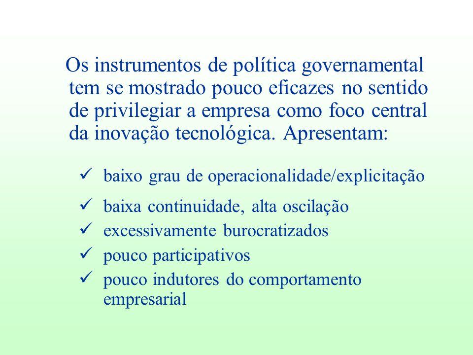 Os instrumentos de política governamental tem se mostrado pouco eficazes no sentido de privilegiar a empresa como foco central da inovação tecnológica. Apresentam: