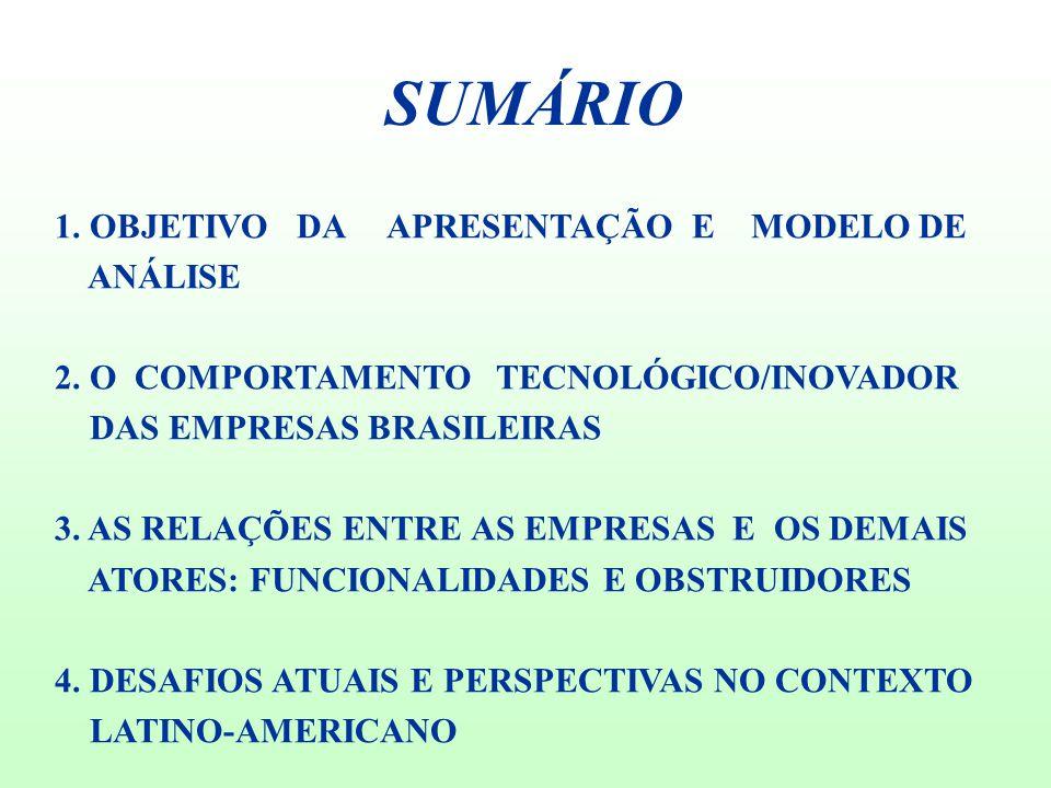 SUMÁRIO 1. OBJETIVO DA APRESENTAÇÃO E MODELO DE ANÁLISE