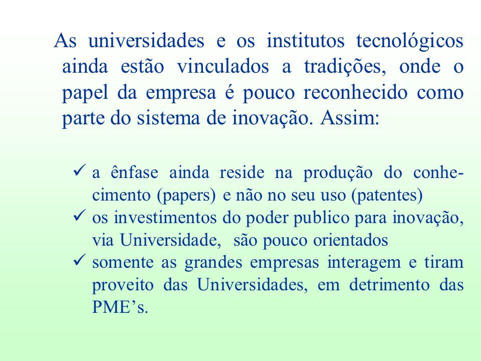 As universidades e os institutos tecnológicos ainda estão vinculados a tradições, onde o papel da empresa é pouco reconhecido como parte do sistema de inovação. Assim: