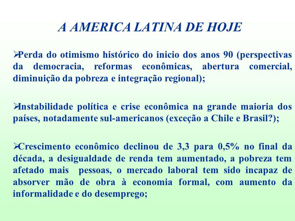 A AMERICA LATINA DE HOJE