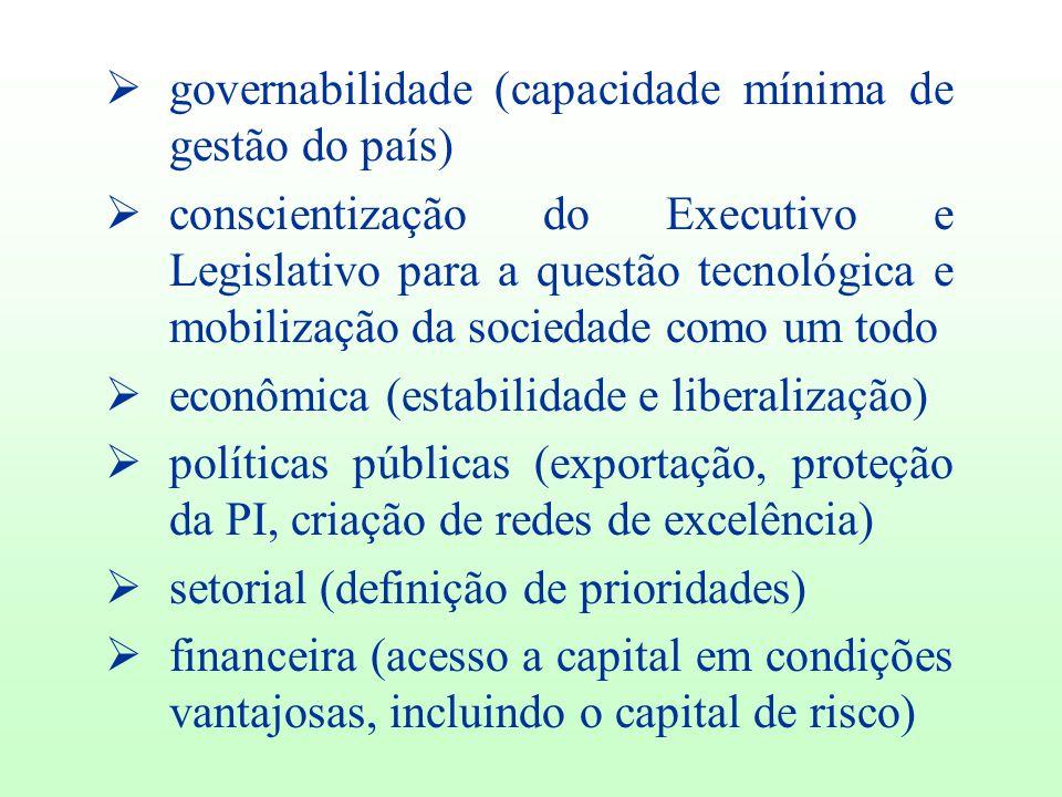 governabilidade (capacidade mínima de gestão do país)