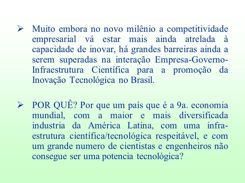 Muito embora no novo milênio a competitividade empresarial vá estar mais ainda atrelada à capacidade de inovar, há grandes barreiras ainda a serem superadas na interação Empresa-Governo-Infraestrutura Científica para a promoção da Inovação Tecnológica no Brasil.