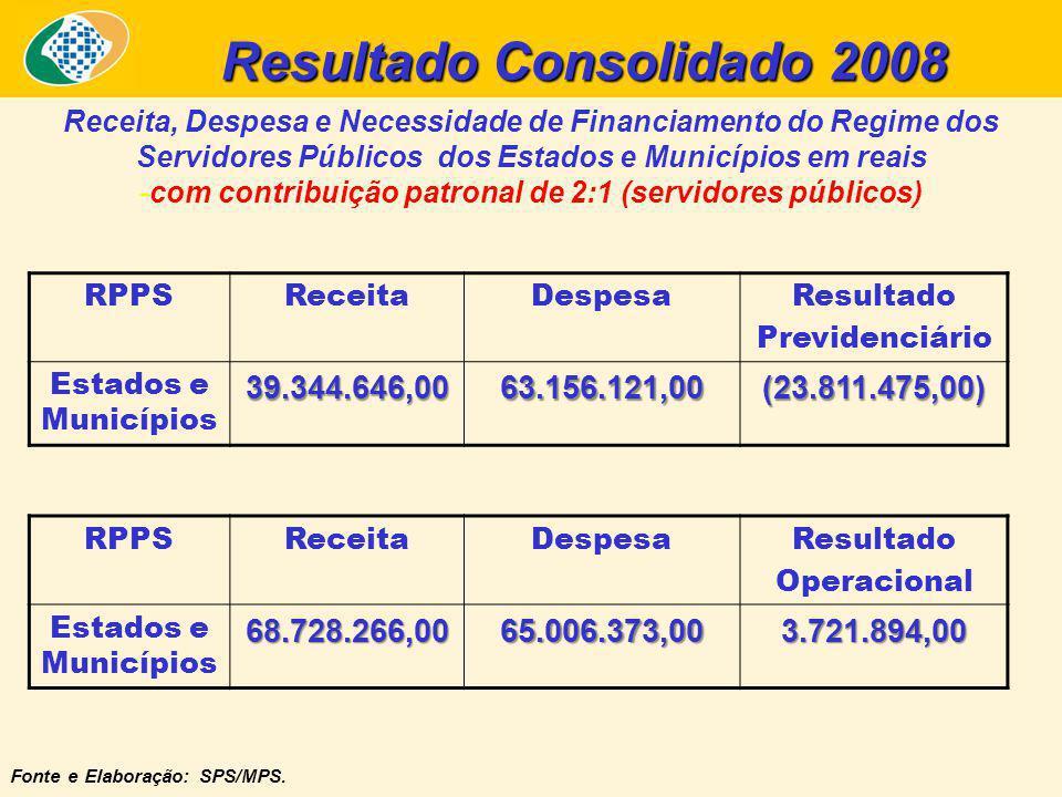 Resultado Consolidado 2008