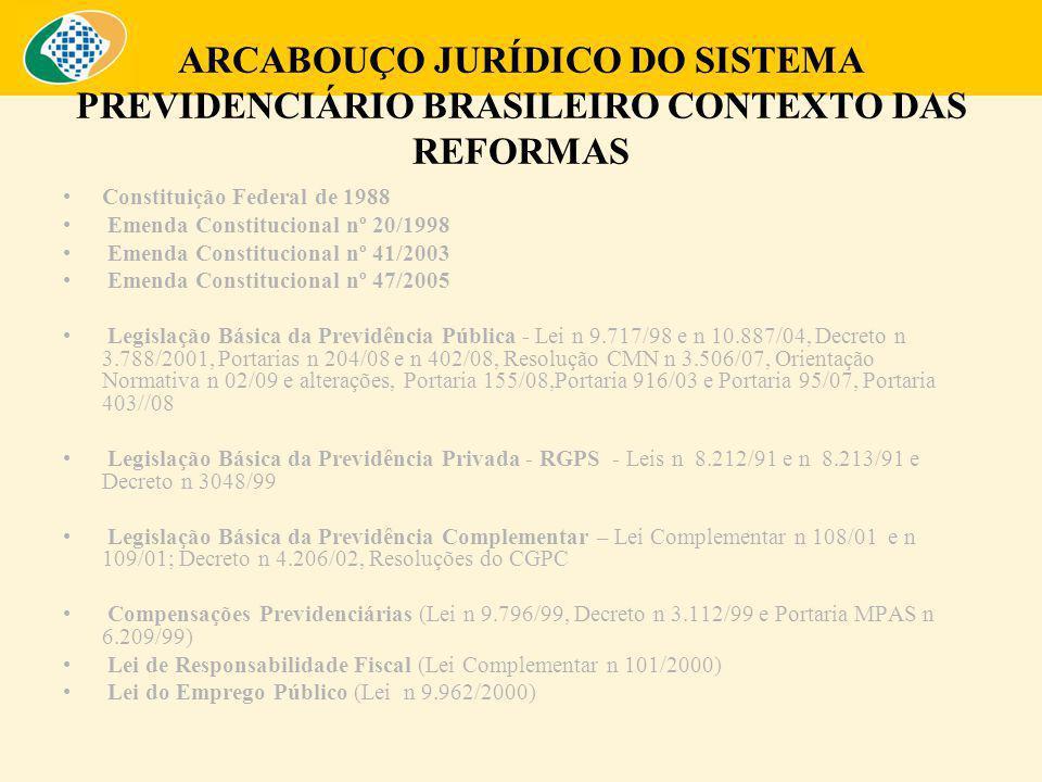 ARCABOUÇO JURÍDICO DO SISTEMA PREVIDENCIÁRIO BRASILEIRO CONTEXTO DAS REFORMAS