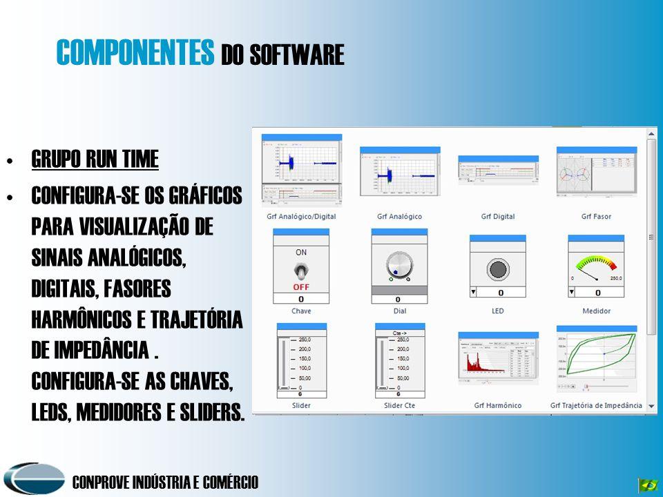 COMPONENTES DO SOFTWARE