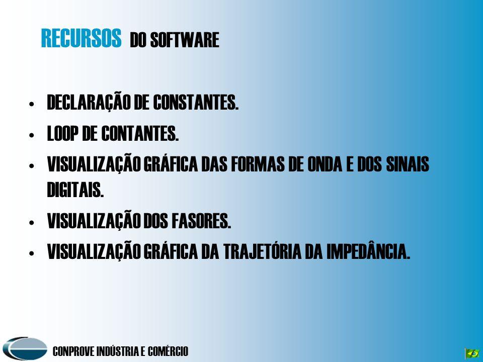 RECURSOS DO SOFTWARE COMANDO DE DESFAZER (CTRL + Z).