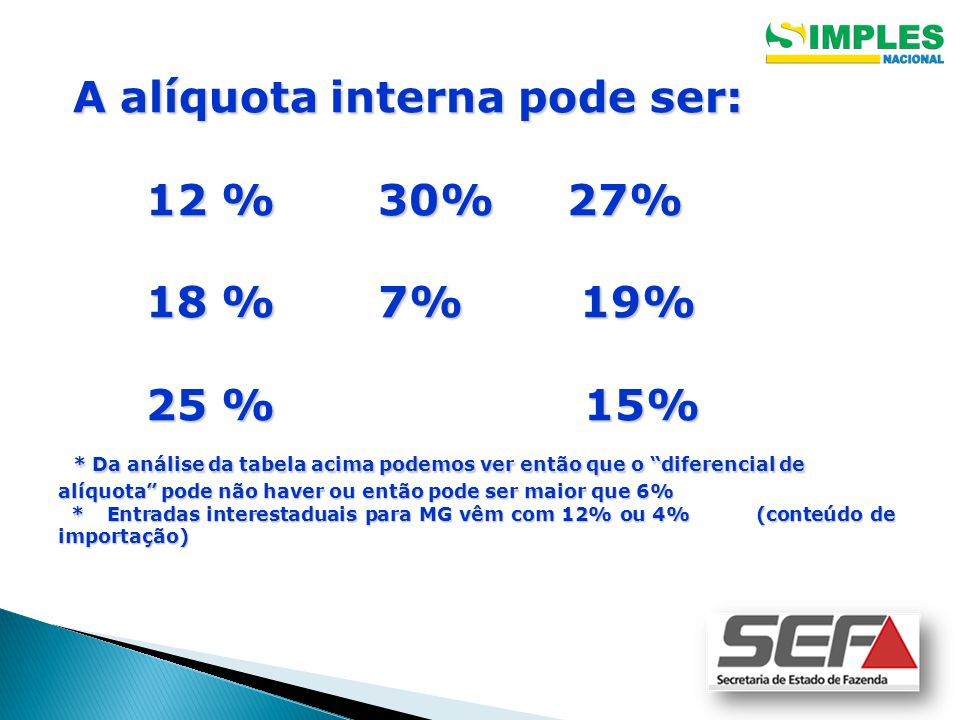 A alíquota interna pode ser: 12 % 30% 27% 18 % 7% 19% 25 % 15%