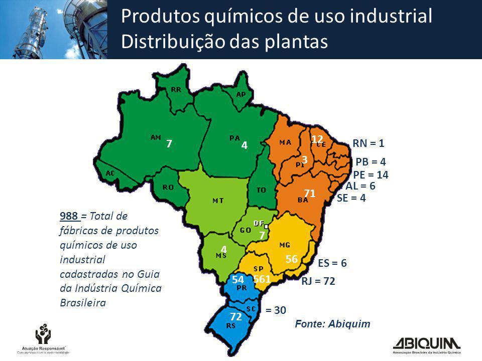Produtos químicos de uso industrial Distribuição das plantas