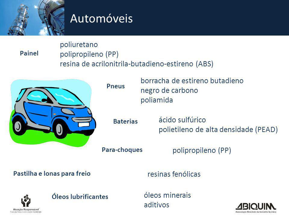 Automóveis poliuretano polipropileno (PP)