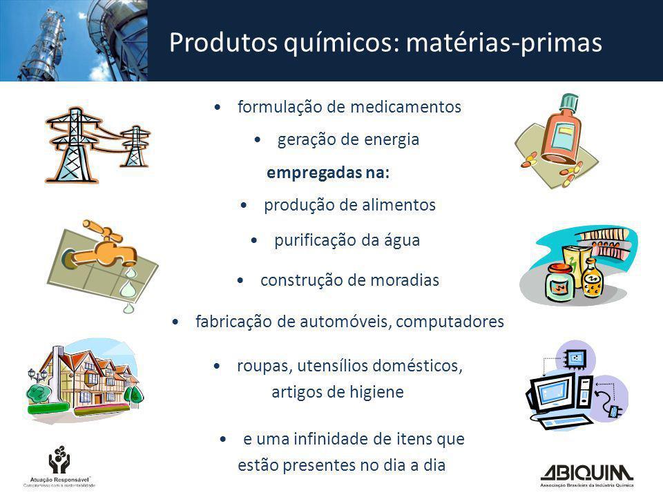 Produtos químicos: matérias-primas