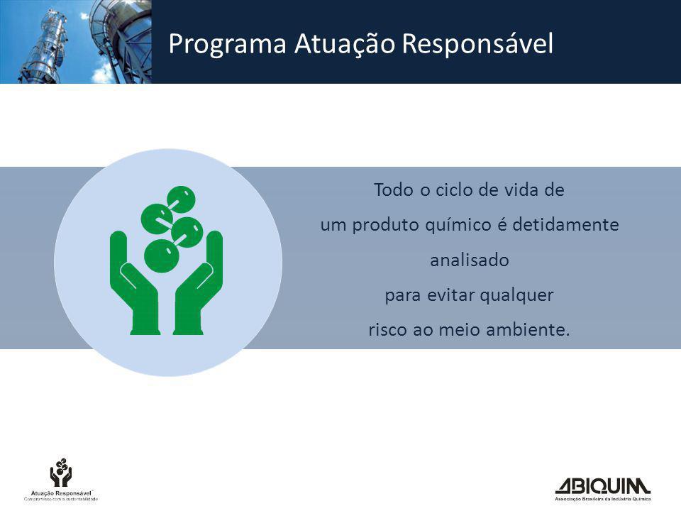 Programa Atuação Responsável