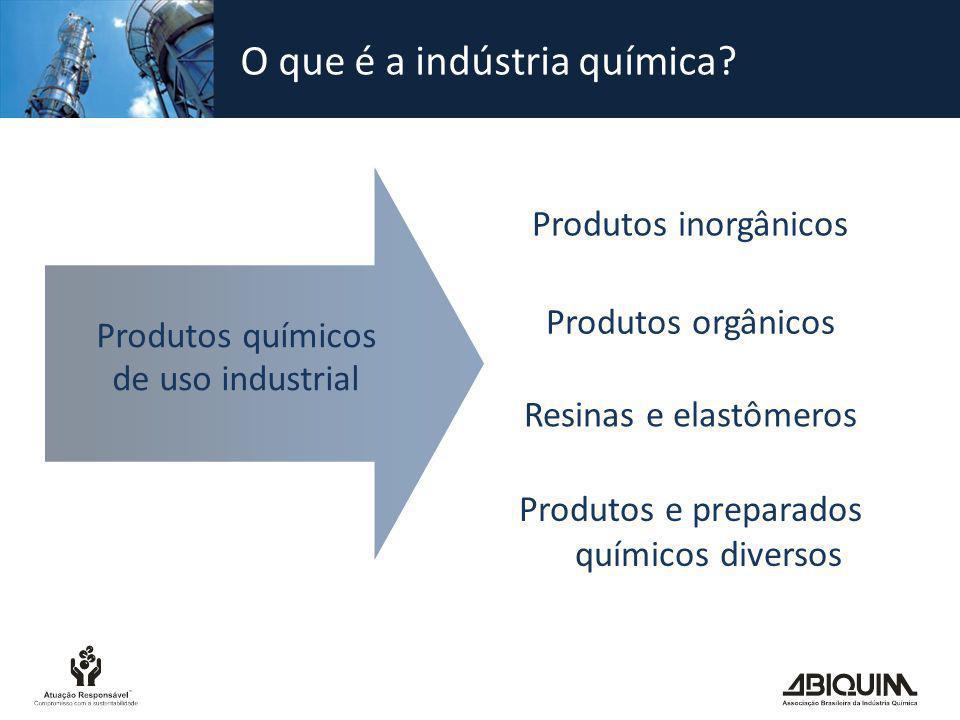 O que é a indústria química