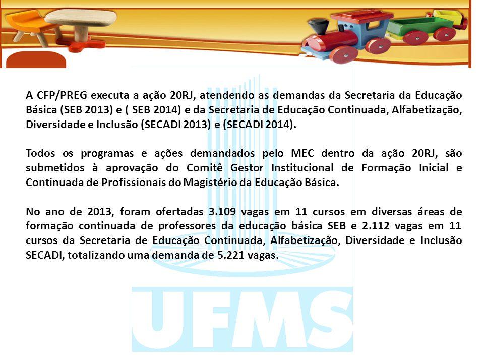 A CFP/PREG executa a ação 20RJ, atendendo as demandas da Secretaria da Educação Básica (SEB 2013) e ( SEB 2014) e da Secretaria de Educação Continuada, Alfabetização, Diversidade e Inclusão (SECADI 2013) e (SECADI 2014).