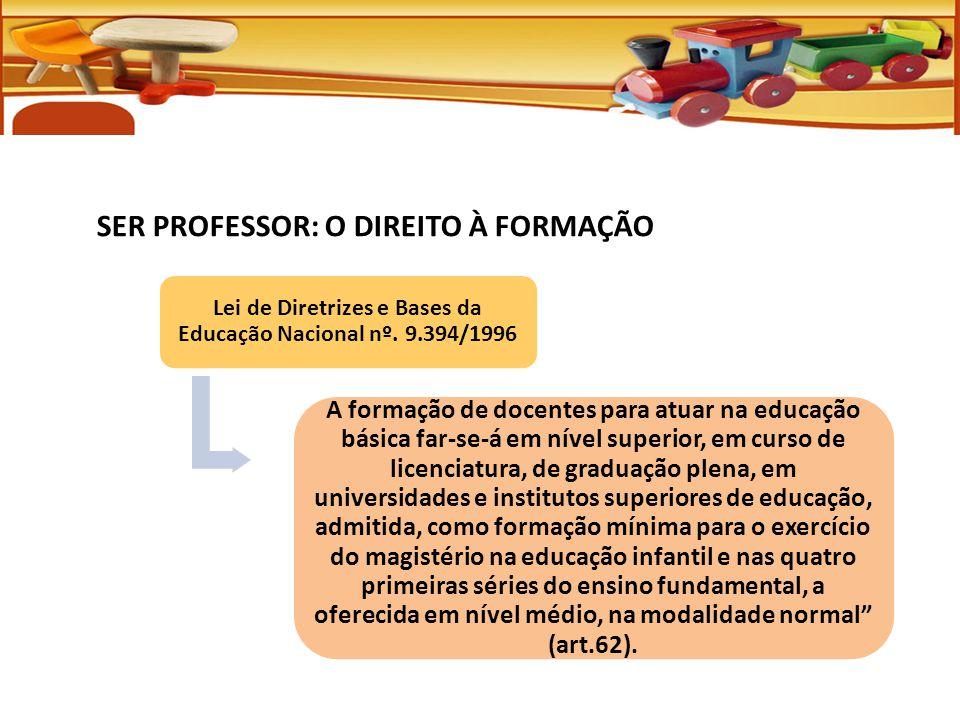 Lei de Diretrizes e Bases da Educação Nacional nº. 9.394/1996