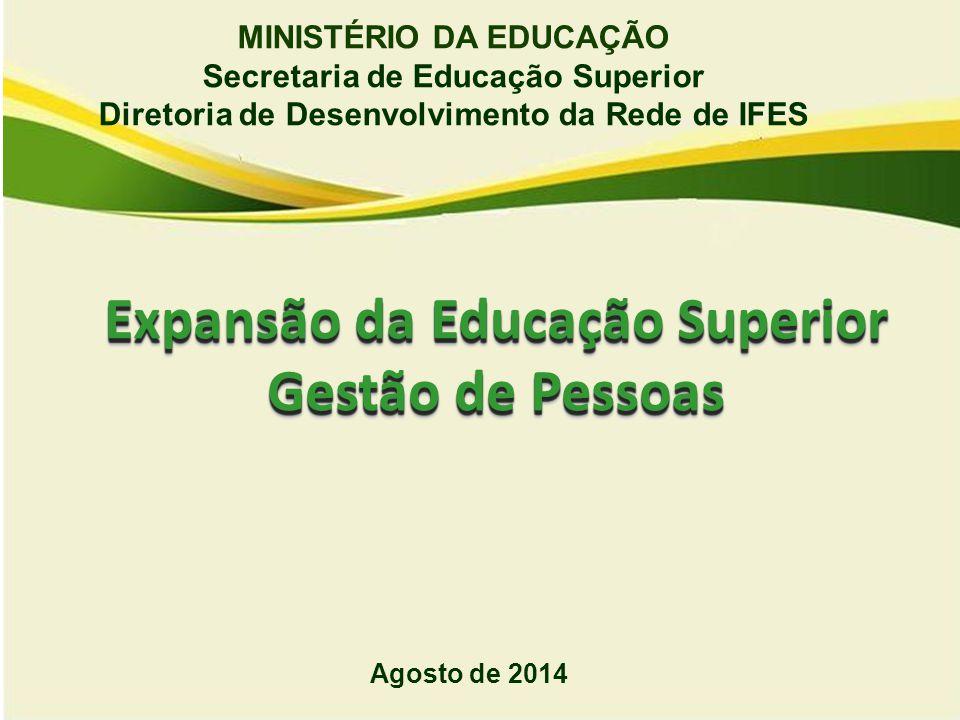 Expansão da Educação Superior Gestão de Pessoas
