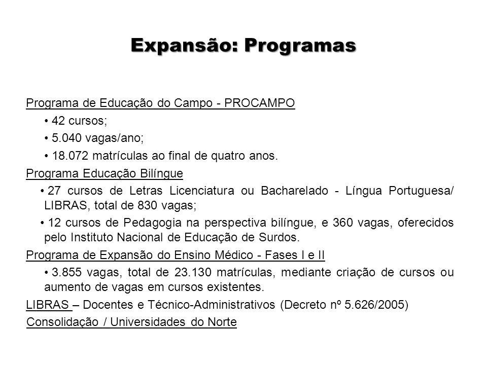 Expansão: Programas Programa de Educação do Campo - PROCAMPO