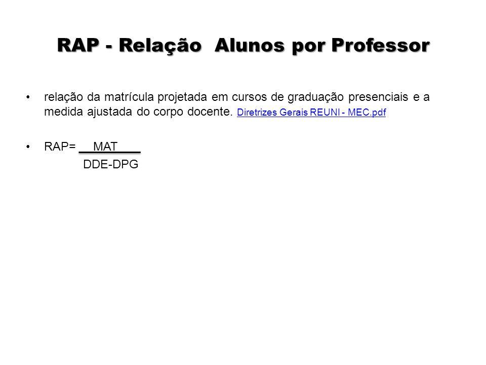 RAP - Relação Alunos por Professor