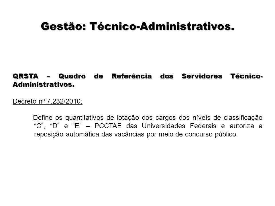 Gestão: Técnico-Administrativos.