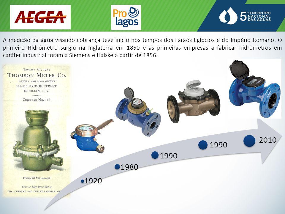 A medição da água visando cobrança teve início nos tempos dos Faraós Egípcios e do Império Romano. O primeiro Hidrômetro surgiu na Inglaterra em 1850 e as primeiras empresas a fabricar hidrômetros em caráter industrial foram a Siemens e Halske a partir de 1856.