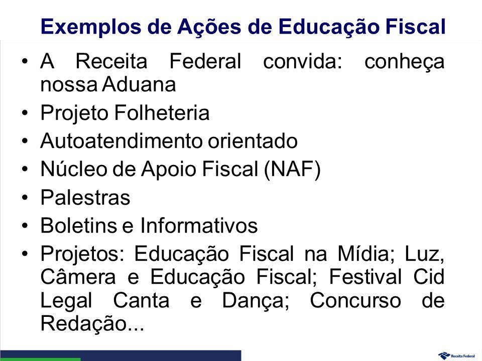 Exemplos de Ações de Educação Fiscal