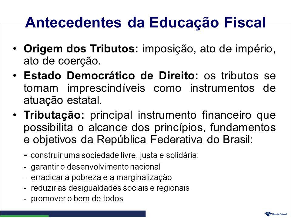 Antecedentes da Educação Fiscal