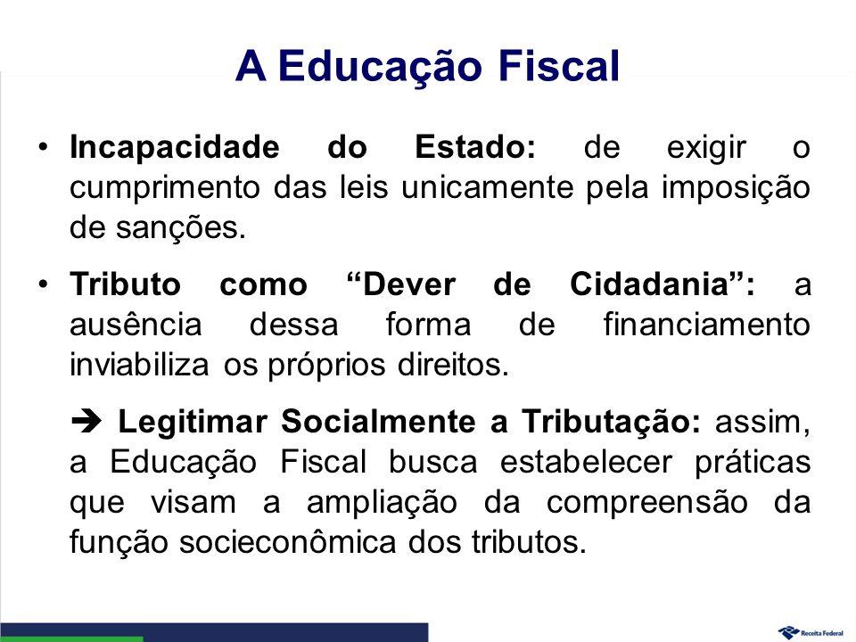 A Educação Fiscal Incapacidade do Estado: de exigir o cumprimento das leis unicamente pela imposição de sanções.