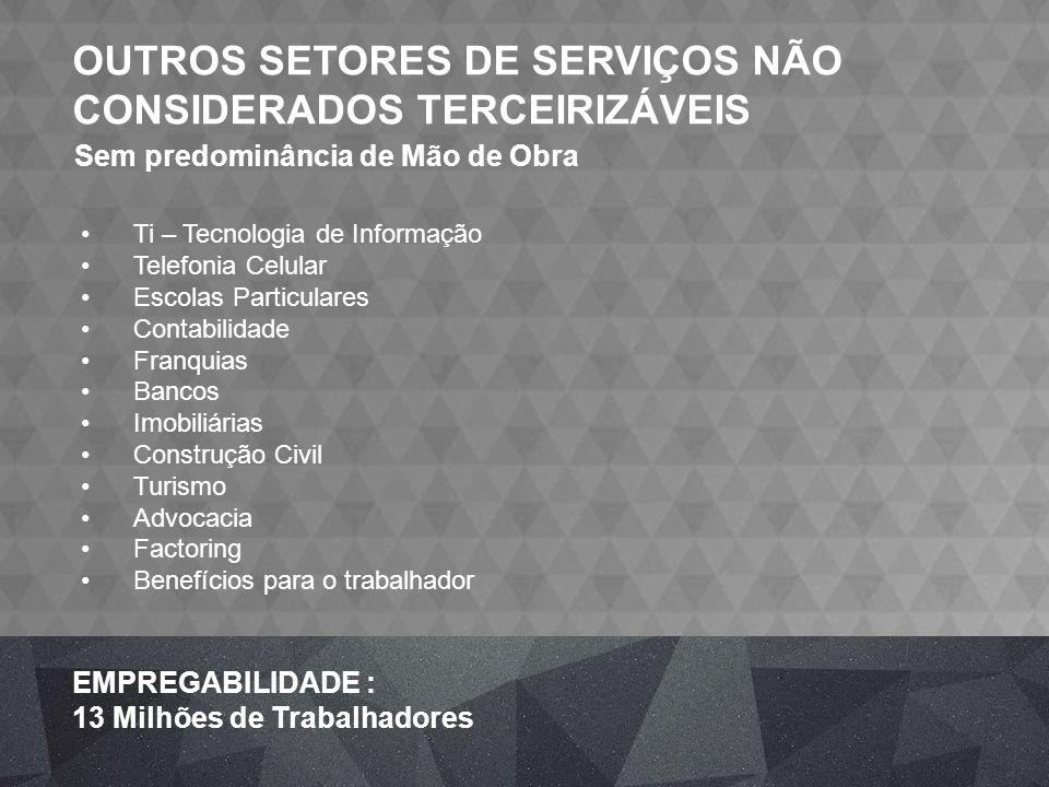 OUTROS SETORES DE SERVIÇOS NÃO CONSIDERADOS TERCEIRIZÁVEIS