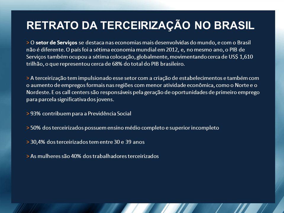 RETRATO DA TERCEIRIZAÇÃO NO BRASIL