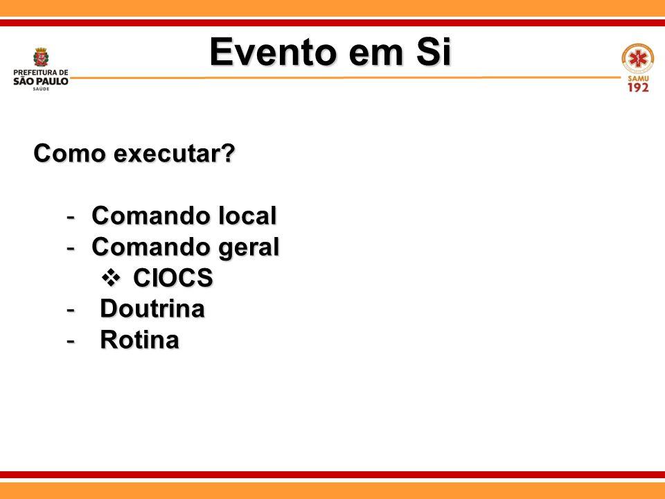 Evento em Si Como executar Comando local Comando geral CIOCS Doutrina