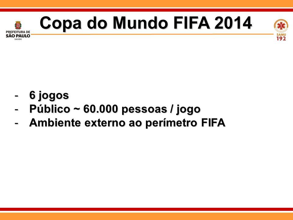Copa do Mundo FIFA 2014 6 jogos Público ~ 60.000 pessoas / jogo