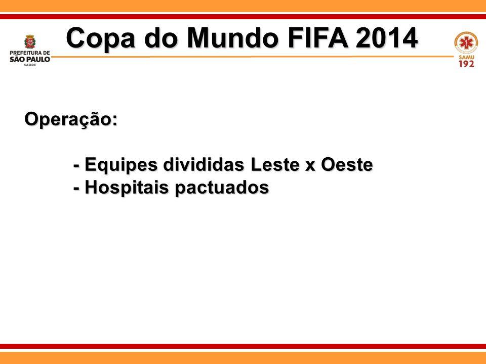 Copa do Mundo FIFA 2014 Operação: - Equipes divididas Leste x Oeste