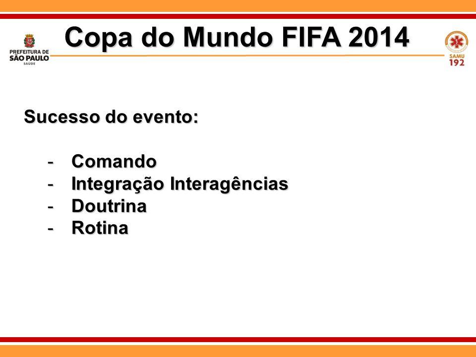 Copa do Mundo FIFA 2014 Sucesso do evento: Comando